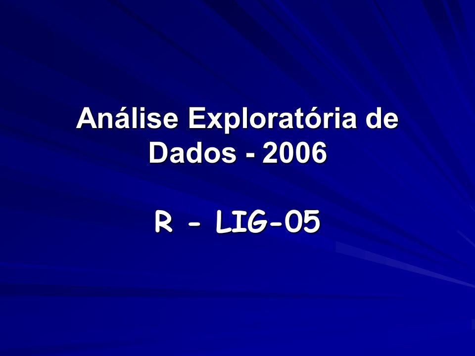 Amplitude amostral (continuação) Obtenha a amplitude amostral dos diferentes grupos.