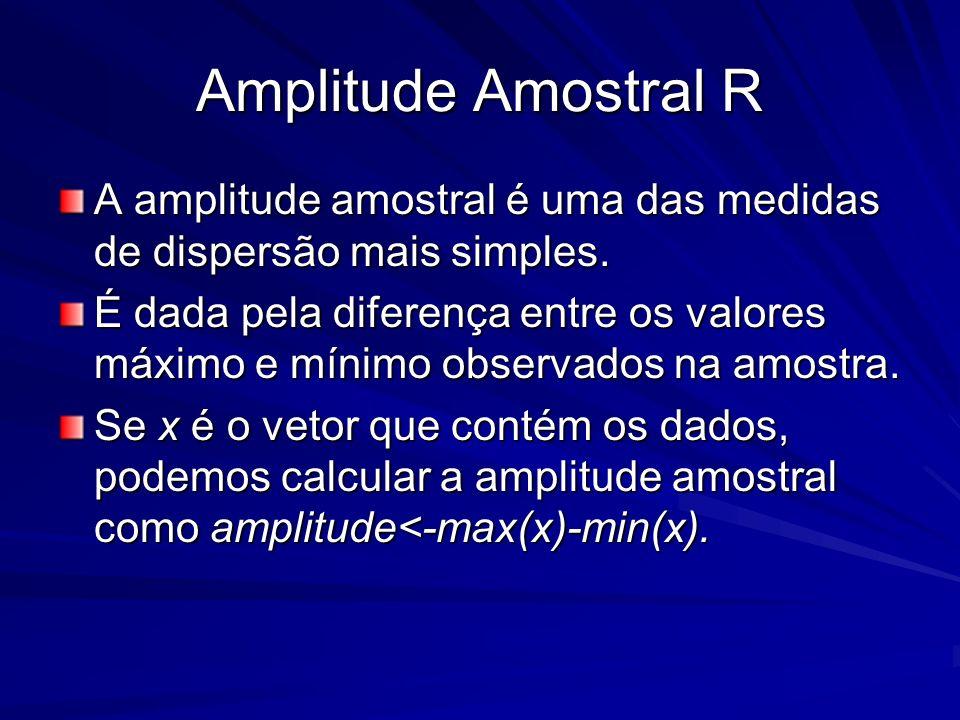 Amplitude Amostral R A amplitude amostral é uma das medidas de dispersão mais simples. É dada pela diferença entre os valores máximo e mínimo observad