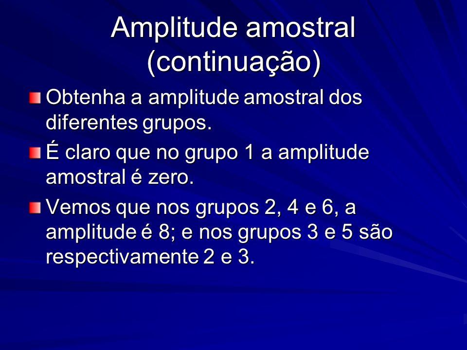 Amplitude amostral (continuação) Obtenha a amplitude amostral dos diferentes grupos. É claro que no grupo 1 a amplitude amostral é zero. Vemos que nos