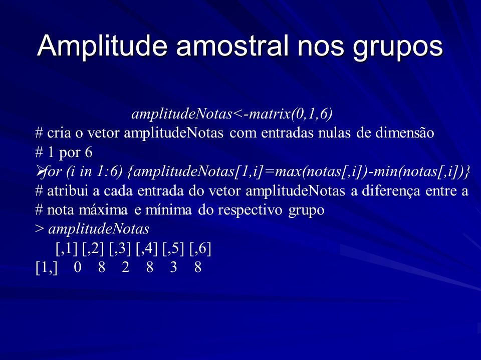 Amplitude amostral nos grupos amplitudeNotas<-matrix(0,1,6) # cria o vetor amplitudeNotas com entradas nulas de dimensão # 1 por 6 for (i in 1:6) {amp