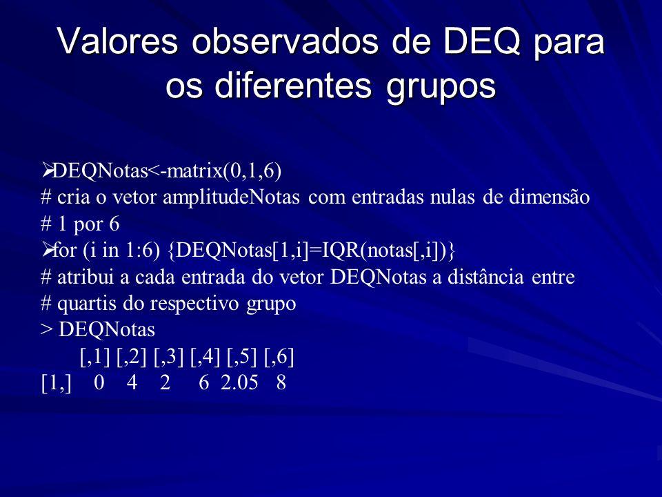 Valores observados de DEQ para os diferentes grupos DEQNotas<-matrix(0,1,6) # cria o vetor amplitudeNotas com entradas nulas de dimensão # 1 por 6 for