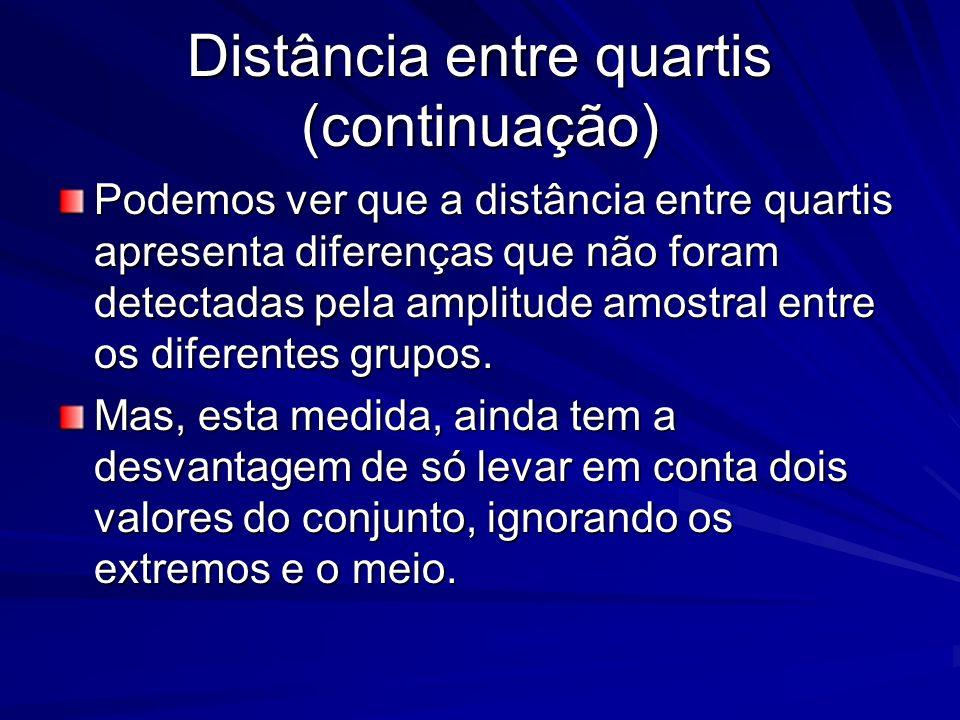 Distância entre quartis (continuação) Podemos ver que a distância entre quartis apresenta diferenças que não foram detectadas pela amplitude amostral