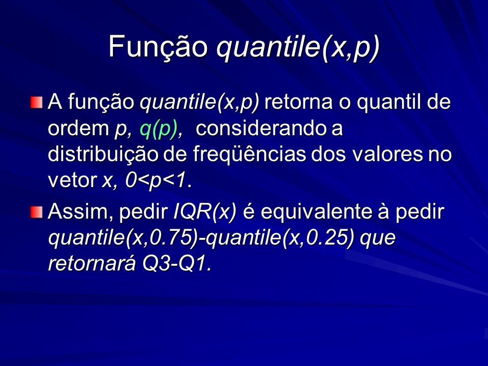 Função quantile(x,p) A função quantile(x,p) retorna o quantil de ordem p, q(p), considerando a distribuição de freqüências dos valores no vetor x, 0<p