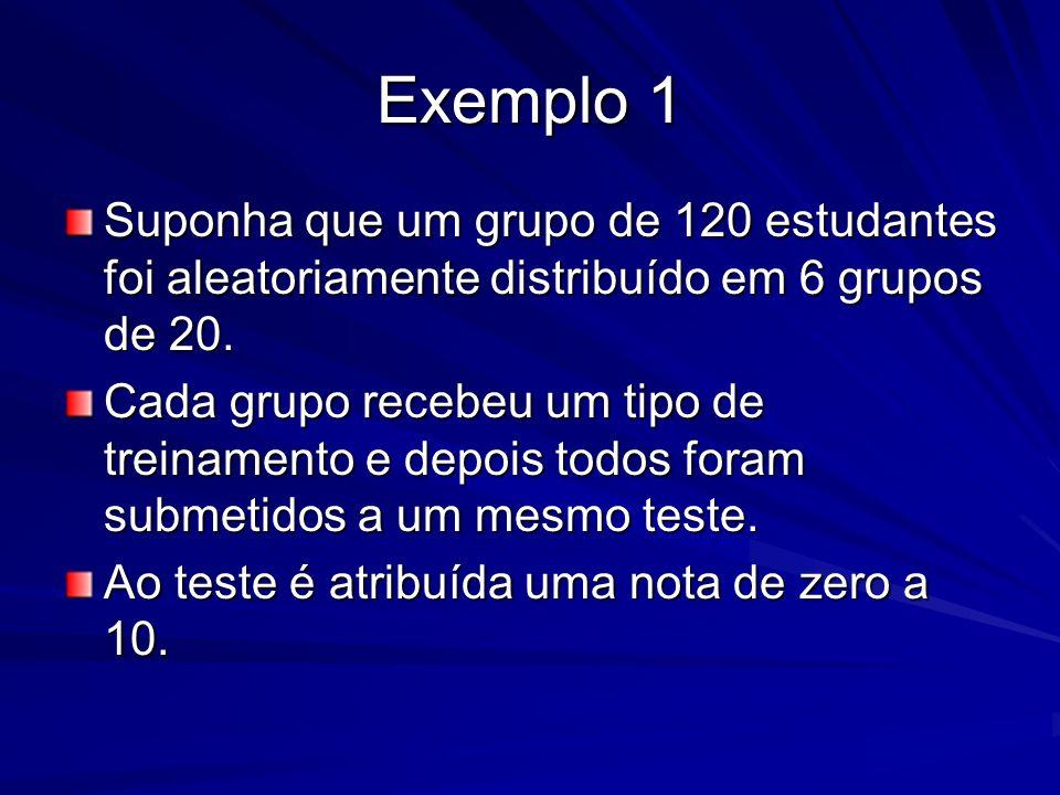 Exemplo 1 Suponha que um grupo de 120 estudantes foi aleatoriamente distribuído em 6 grupos de 20. Cada grupo recebeu um tipo de treinamento e depois
