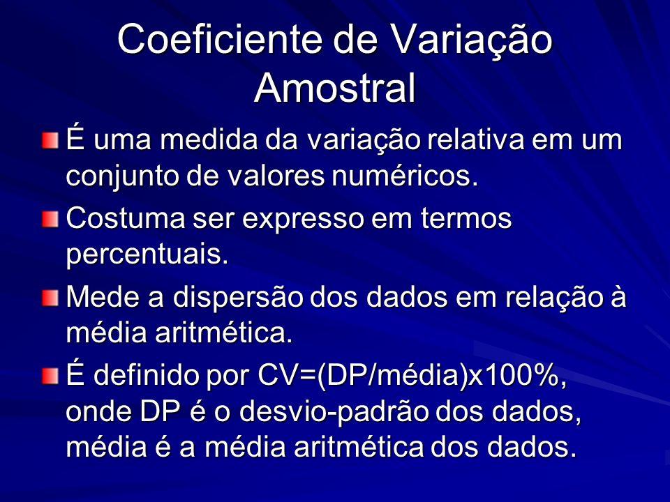 Coeficiente de Variação Amostral É uma medida da variação relativa em um conjunto de valores numéricos. Costuma ser expresso em termos percentuais. Me