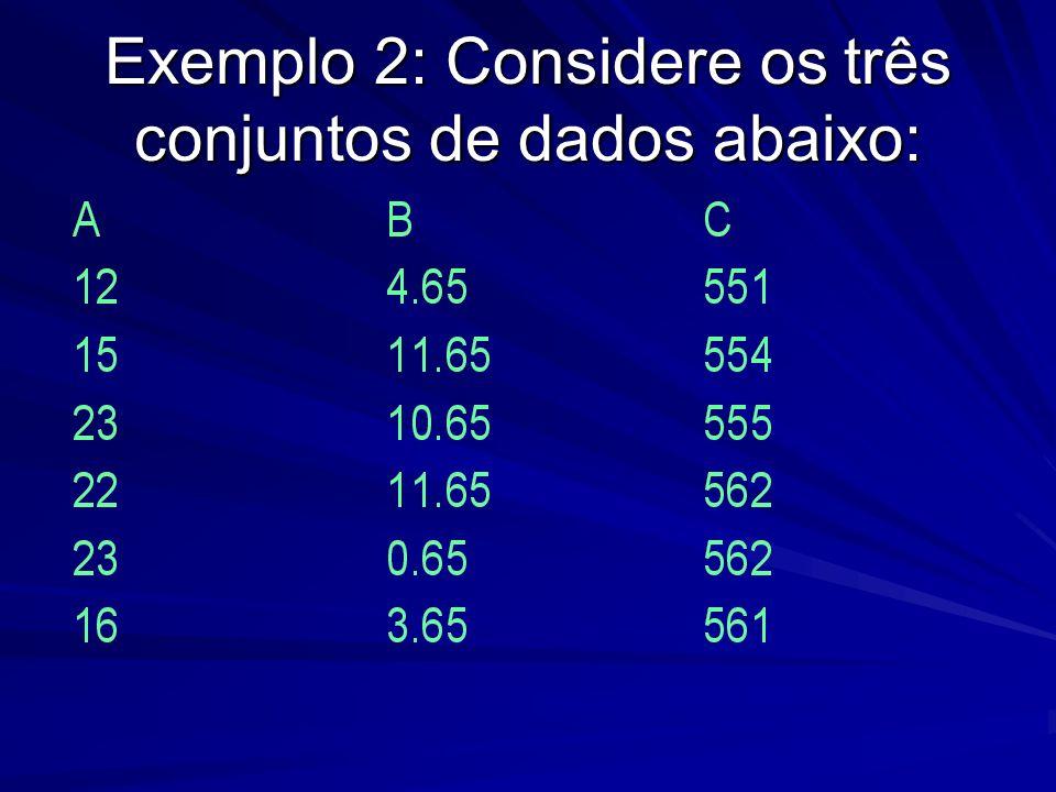 Exemplo 2: Considere os três conjuntos de dados abaixo: