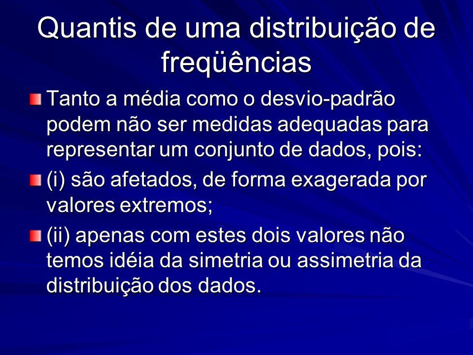 Quantis de uma distribuição de freqüências Tanto a média como o desvio-padrão podem não ser medidas adequadas para representar um conjunto de dados, p