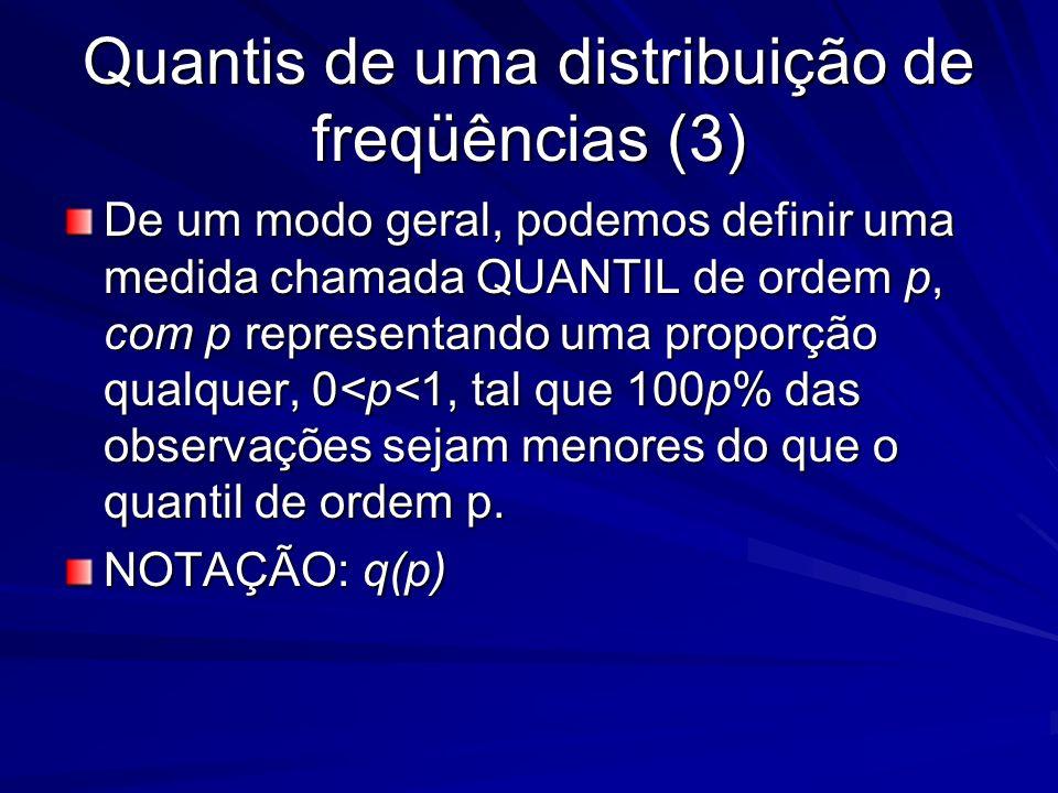 Quantis de uma distribuição de freqüências (3) De um modo geral, podemos definir uma medida chamada QUANTIL de ordem p, com p representando uma propor