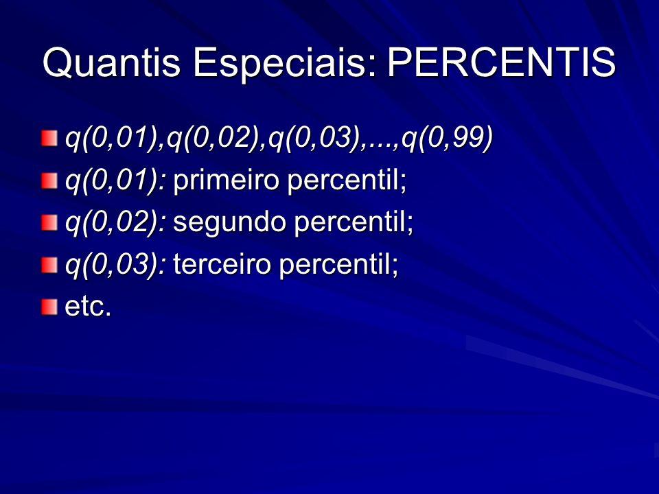 Quantis Especiais: PERCENTIS q(0,01),q(0,02),q(0,03),...,q(0,99) q(0,01): primeiro percentil; q(0,02): segundo percentil; q(0,03): terceiro percentil;