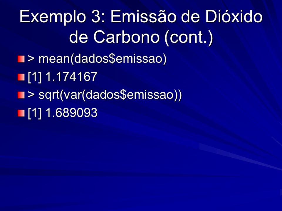 Exemplo 3: Emissão de Dióxido de Carbono (cont.) > mean(dados$emissao) [1] 1.174167 > sqrt(var(dados$emissao)) [1] 1.689093