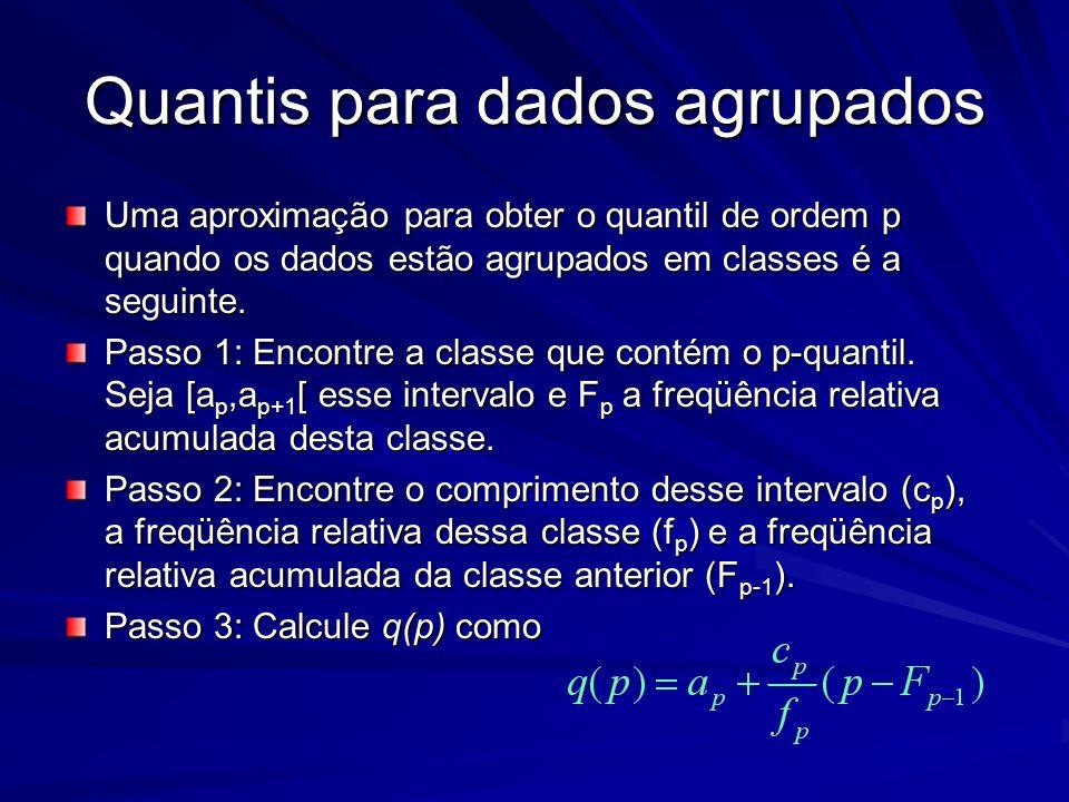 Quantis para dados agrupados Uma aproximação para obter o quantil de ordem p quando os dados estão agrupados em classes é a seguinte. Passo 1: Encontr
