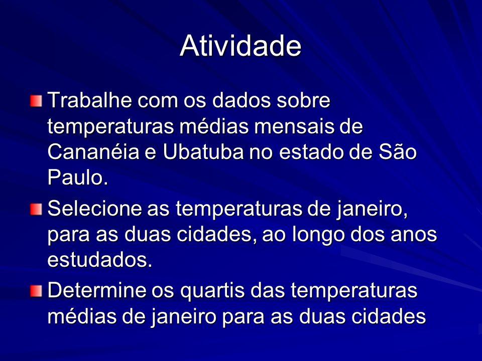 Atividade Trabalhe com os dados sobre temperaturas médias mensais de Cananéia e Ubatuba no estado de São Paulo. Selecione as temperaturas de janeiro,