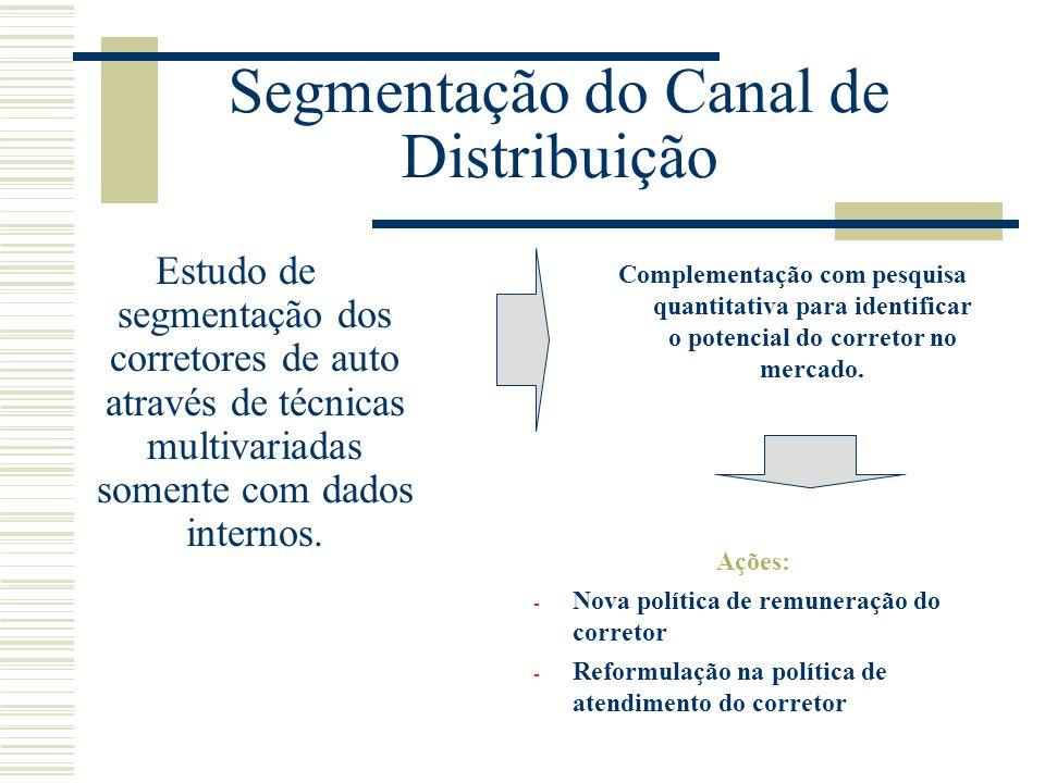 Segmentação do Canal de Distribuição Estudo de segmentação dos corretores de auto através de técnicas multivariadas somente com dados internos.