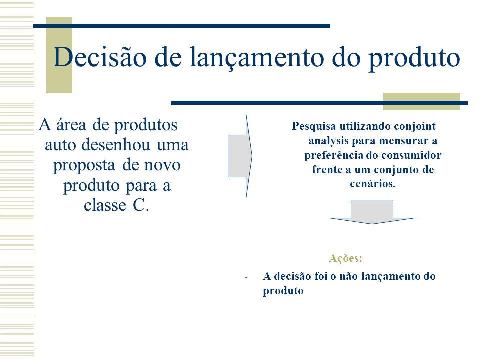 Decisão de lançamento do produto A área de produtos auto desenhou uma proposta de novo produto para a classe C. Pesquisa utilizando conjoint analysis