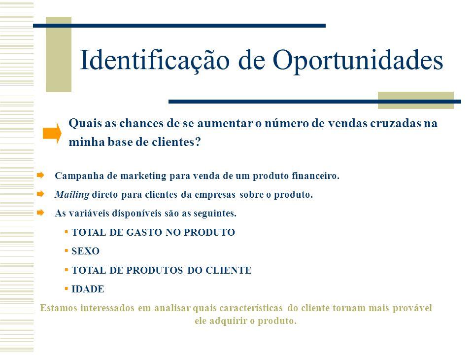 Identificação de Oportunidades Quais as chances de se aumentar o número de vendas cruzadas na minha base de clientes? Campanha de marketing para venda