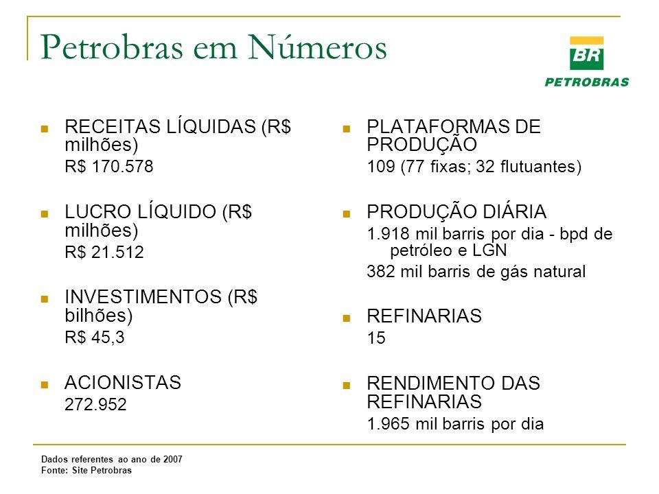 Petrobras em Números RECEITAS LÍQUIDAS (R$ milhões) R$ 170.578 LUCRO LÍQUIDO (R$ milhões) R$ 21.512 INVESTIMENTOS (R$ bilhões) R$ 45,3 ACIONISTAS 272.