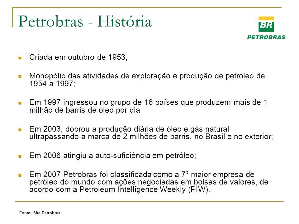 Resultado de imagem para historia da petrobras