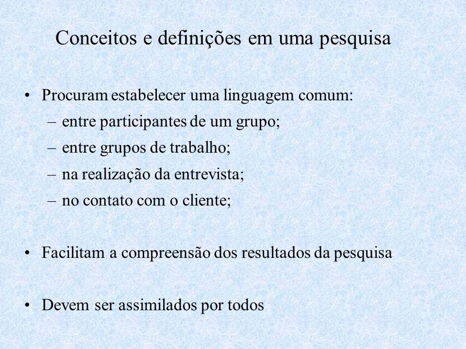 Conceitos e definições em uma pesquisa Procuram estabelecer uma linguagem comum: –entre participantes de um grupo; –entre grupos de trabalho; –na real