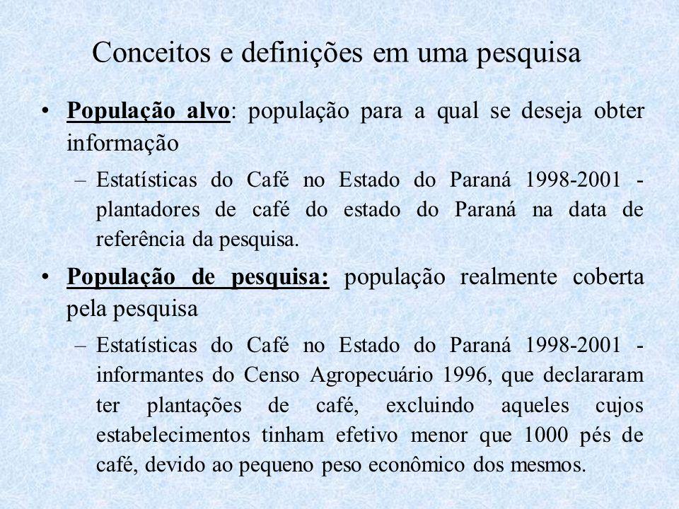 Conceitos e definições em uma pesquisa População alvo: população para a qual se deseja obter informação –Estatísticas do Café no Estado do Paraná 1998