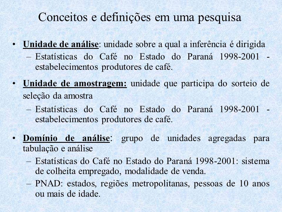 Conceitos e definições em uma pesquisa Unidade de análise: unidade sobre a qual a inferência é dirigida –Estatísticas do Café no Estado do Paraná 1998