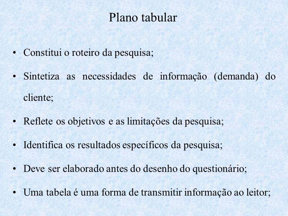 Plano tabular Constitui o roteiro da pesquisa; Sintetiza as necessidades de informação (demanda) do cliente; Reflete os objetivos e as limitações da p