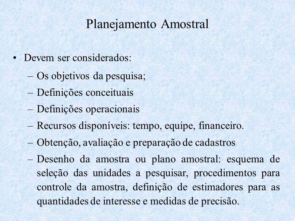Planejamento Amostral Devem ser considerados: –Os objetivos da pesquisa; –Definições conceituais –Definições operacionais –Recursos disponíveis: tempo