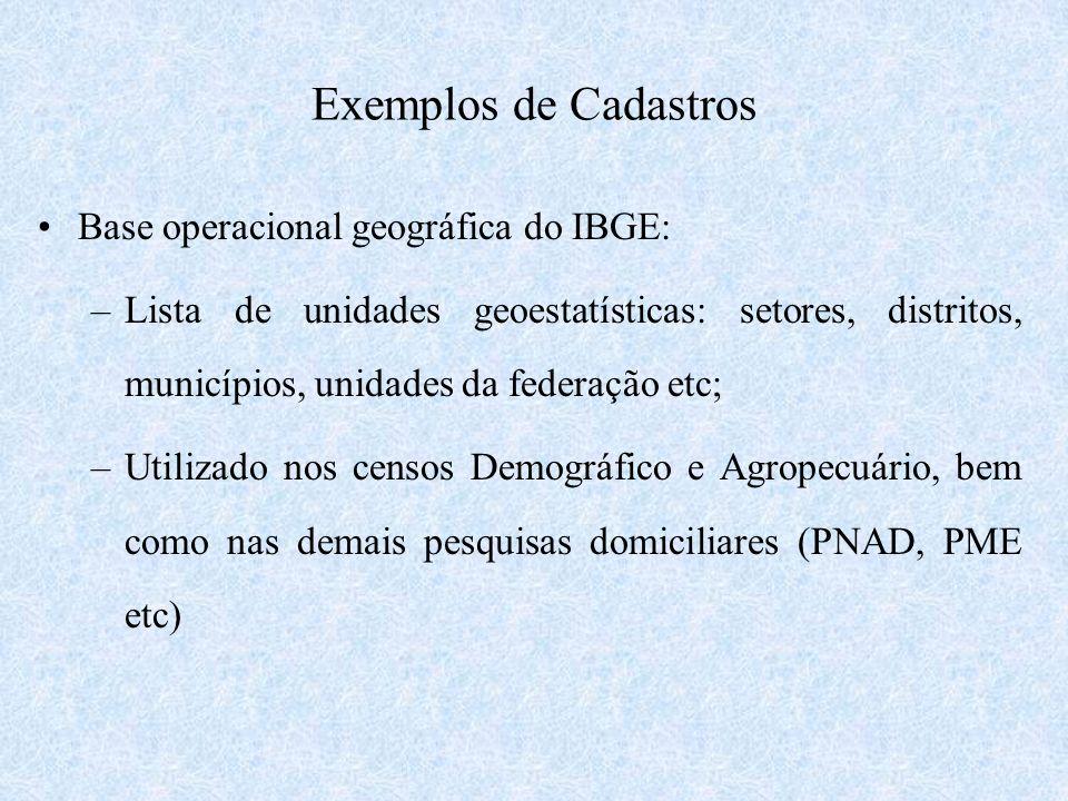 Exemplos de Cadastros Base operacional geográfica do IBGE: –Lista de unidades geoestatísticas: setores, distritos, municípios, unidades da federação e