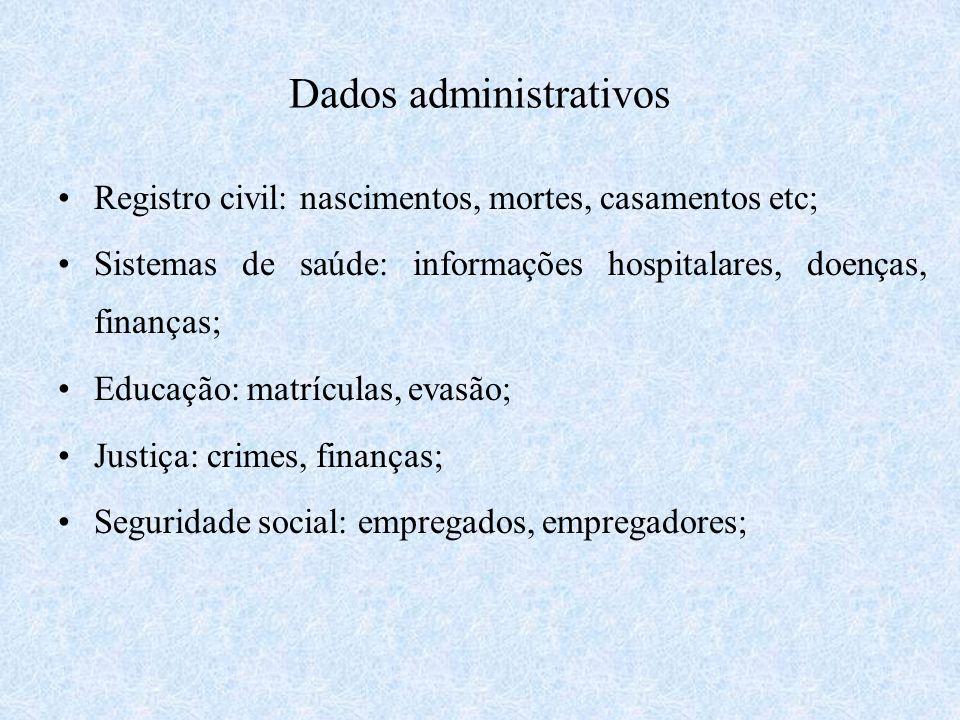 Dados administrativos Registro civil: nascimentos, mortes, casamentos etc; Sistemas de saúde: informações hospitalares, doenças, finanças; Educação: m
