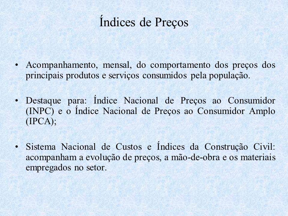 Índices de Preços Acompanhamento, mensal, do comportamento dos preços dos principais produtos e serviços consumidos pela população. Destaque para: Índ