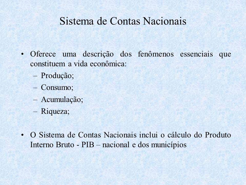 Sistema de Contas Nacionais Oferece uma descrição dos fenômenos essenciais que constituem a vida econômica: –Produção; –Consumo; –Acumulação; –Riqueza