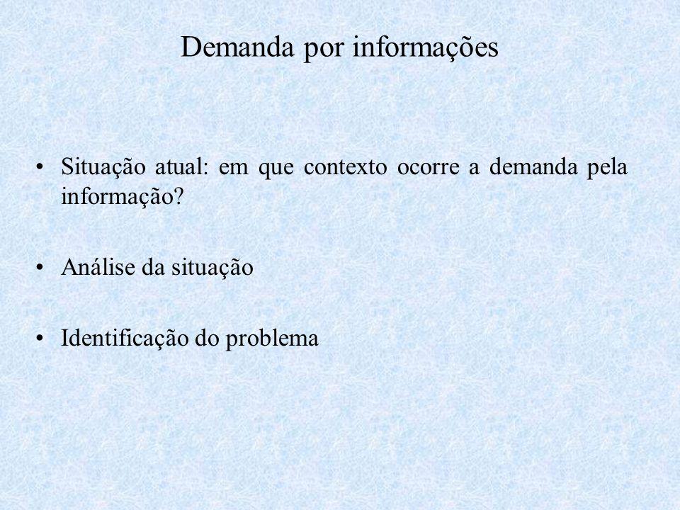Demanda por informações Situação atual: em que contexto ocorre a demanda pela informação? Análise da situação Identificação do problema