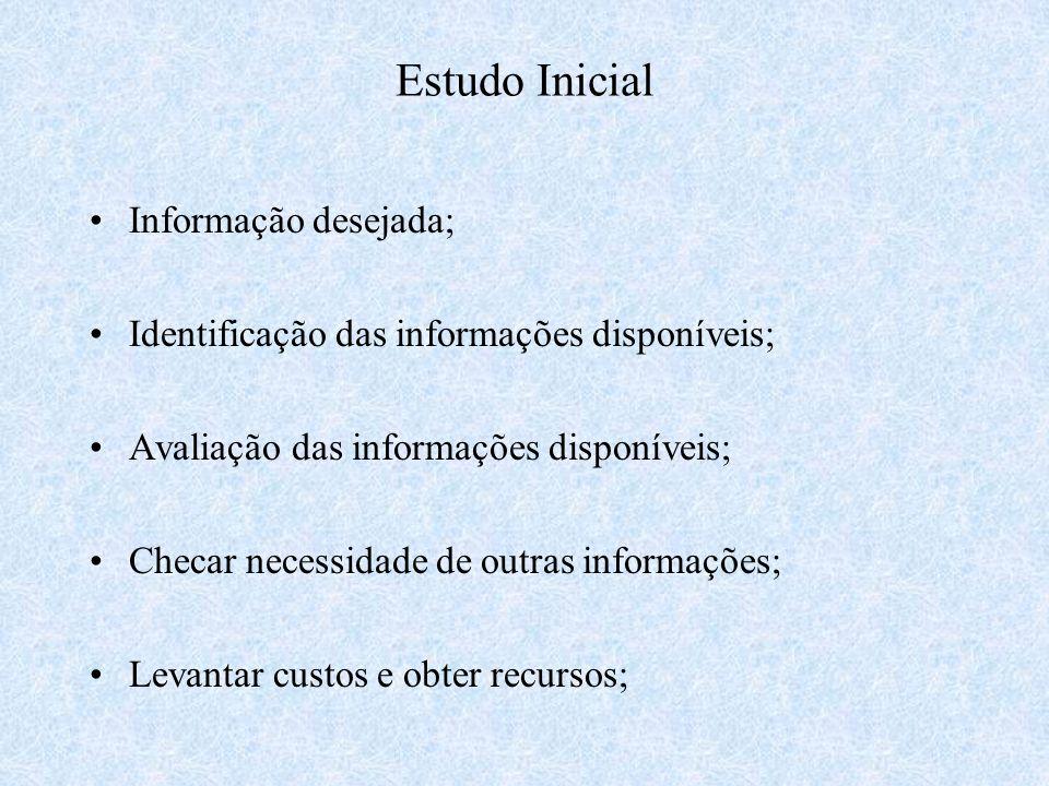 Estudo Inicial Informação desejada; Identificação das informações disponíveis; Avaliação das informações disponíveis; Checar necessidade de outras inf