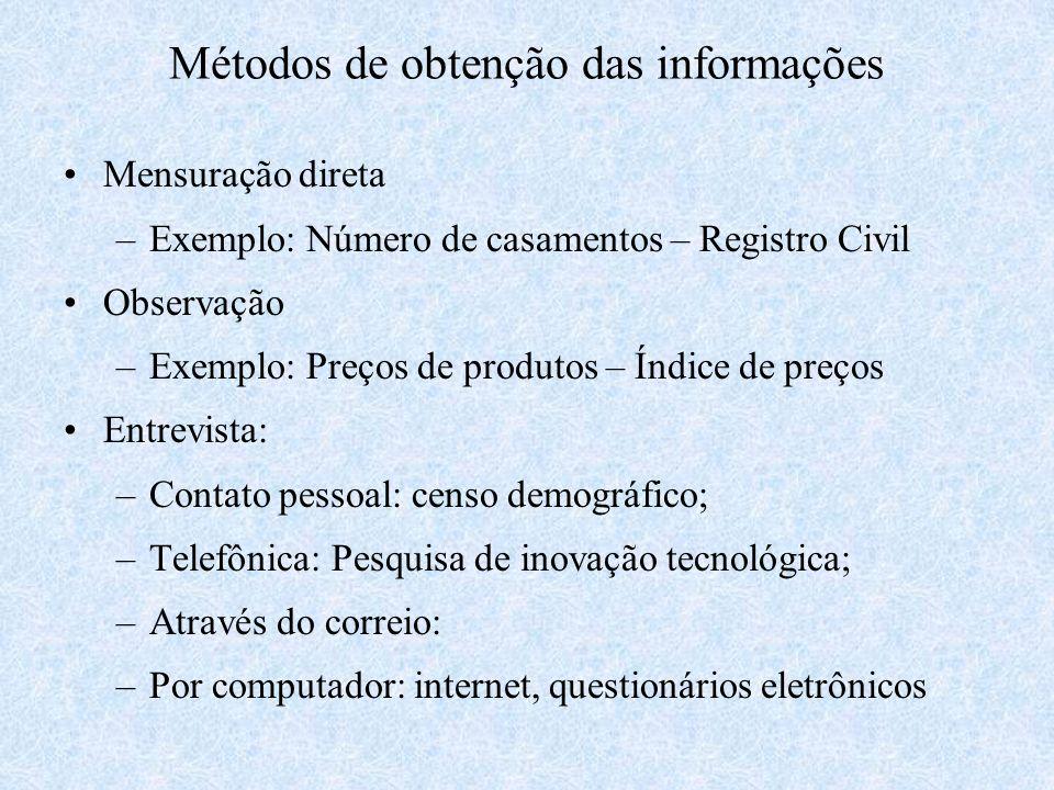 Métodos de obtenção das informações Mensuração direta –Exemplo: Número de casamentos – Registro Civil Observação –Exemplo: Preços de produtos – Índice