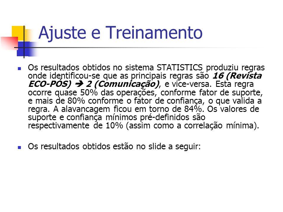 Ajuste e Treinamento Os resultados obtidos no sistema STATISTICS produziu regras onde identificou-se que as principais regras são 16 (Revista ECO-PÓS)