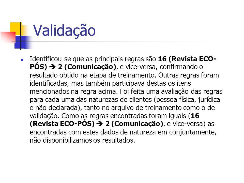 Identificou-se que as principais regras são 16 (Revista ECO- PÓS) 2 (Comunicação), e vice-versa, confirmando o resultado obtido na etapa de treinament
