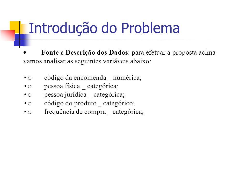 Introdução do Problema Fonte e Descrição dos Dados: para efetuar a proposta acima vamos analisar as seguintes variáveis abaixo: o código da encomenda