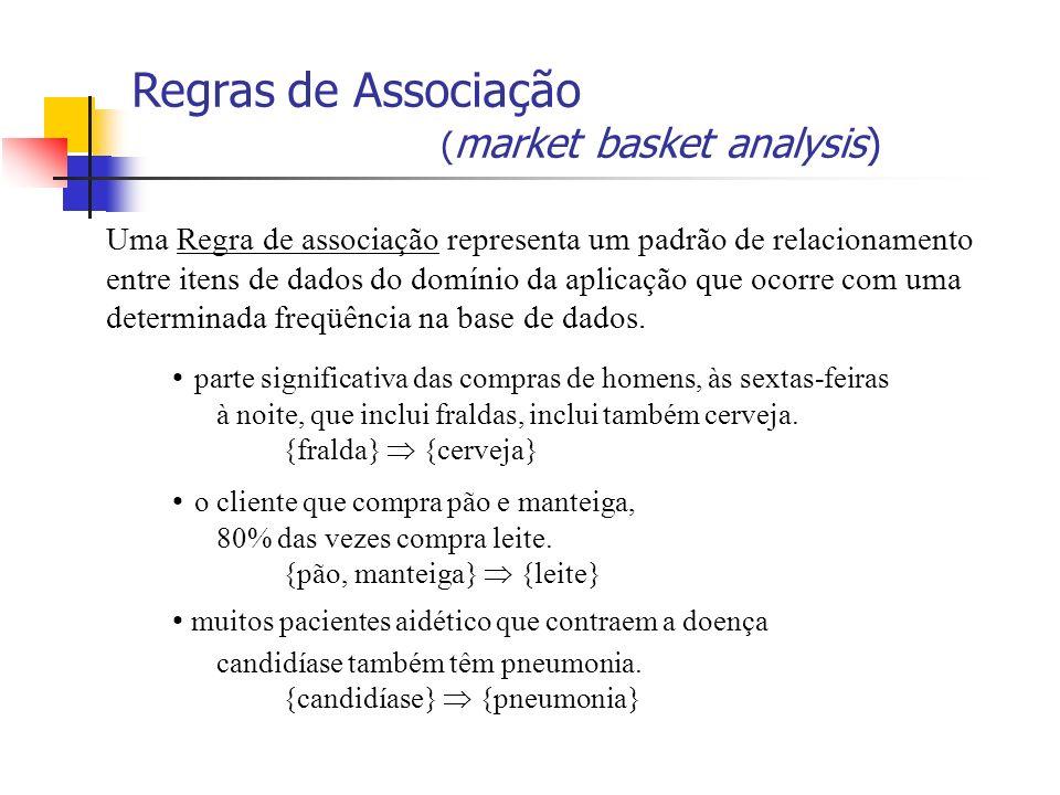 Regras de Associação ( market basket analysis) Uma Regra de associação representa um padrão de relacionamento entre itens de dados do domínio da aplic