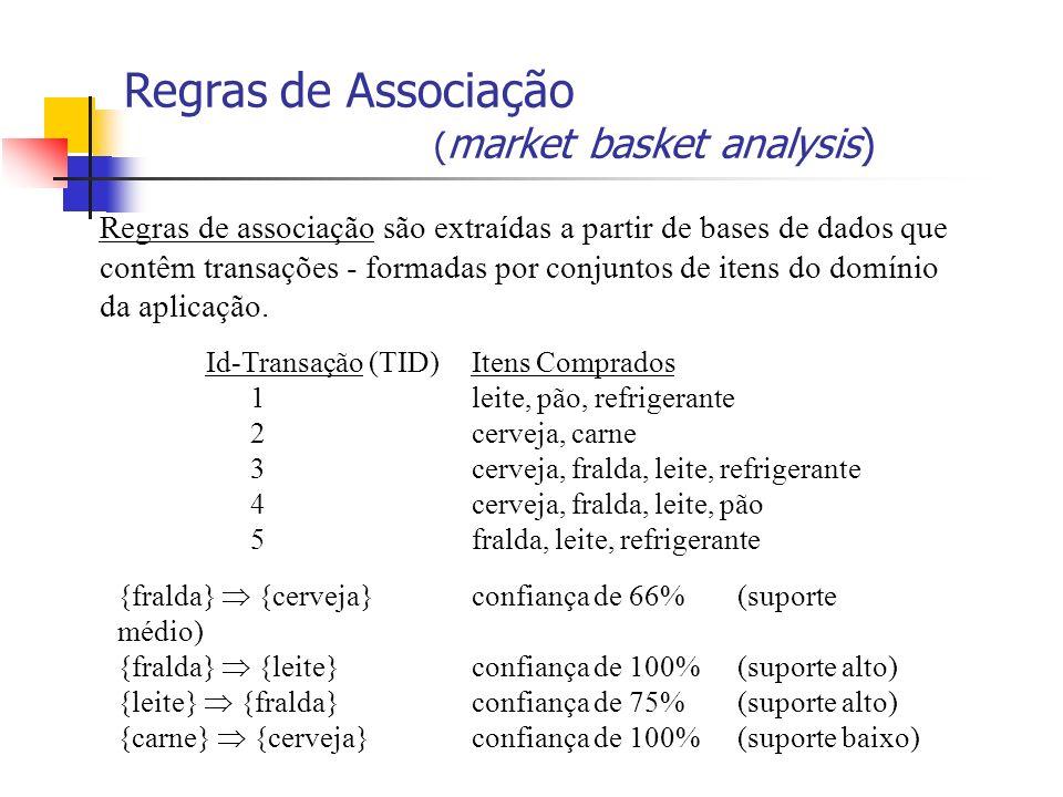 Regras de Associação ( market basket analysis) Regras de associação são extraídas a partir de bases de dados que contêm transações - formadas por conj