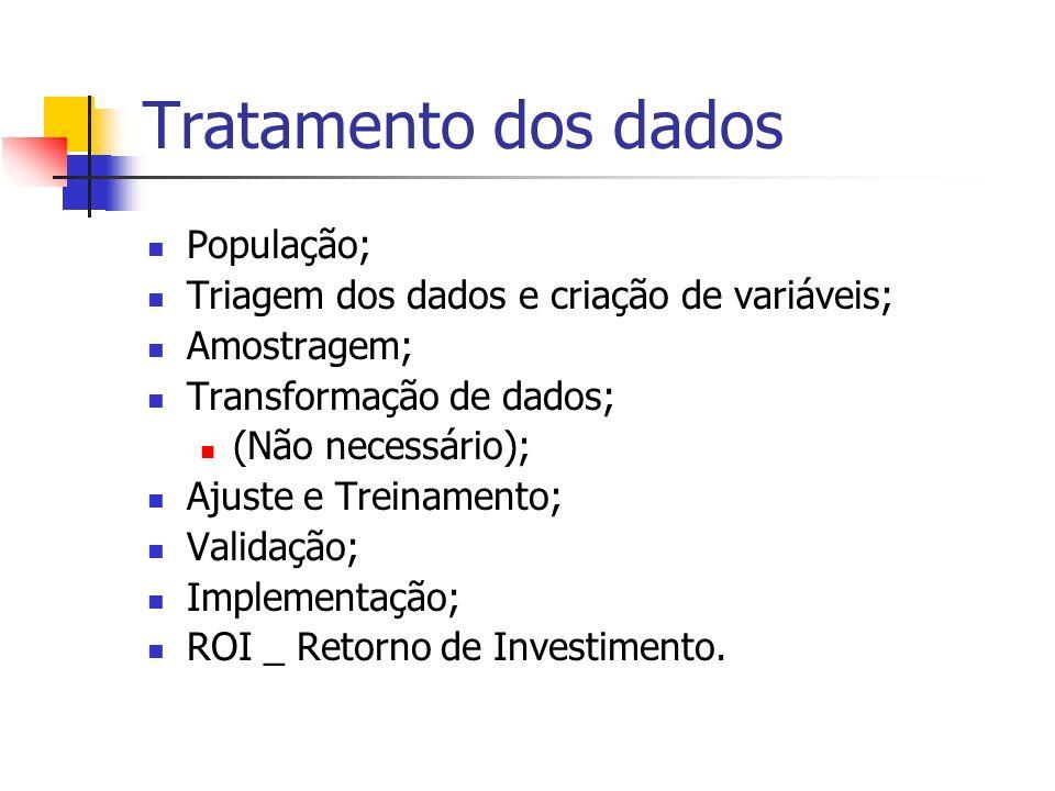 Tratamento dos dados População; Triagem dos dados e criação de variáveis; Amostragem; Transformação de dados; (Não necessário); Ajuste e Treinamento;