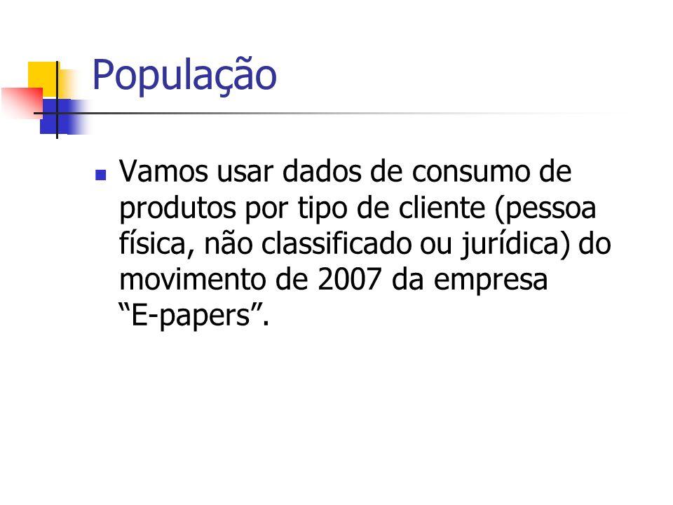 População Vamos usar dados de consumo de produtos por tipo de cliente (pessoa física, não classificado ou jurídica) do movimento de 2007 da empresa E-