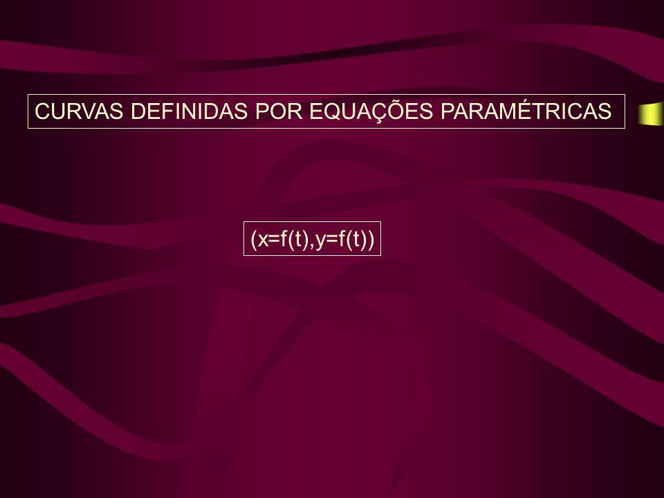 CURVAS DEFINIDAS POR EQUAÇÕES PARAMÉTRICAS (x=f(t),y=f(t))