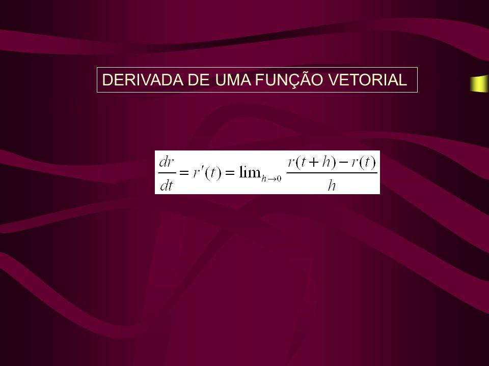 DERIVADA DE UMA FUNÇÃO VETORIAL