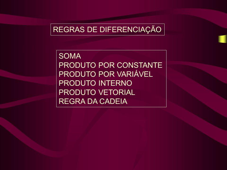 REGRAS DE DIFERENCIAÇÃO SOMA PRODUTO POR CONSTANTE PRODUTO POR VARIÁVEL PRODUTO INTERNO PRODUTO VETORIAL REGRA DA CADEIA