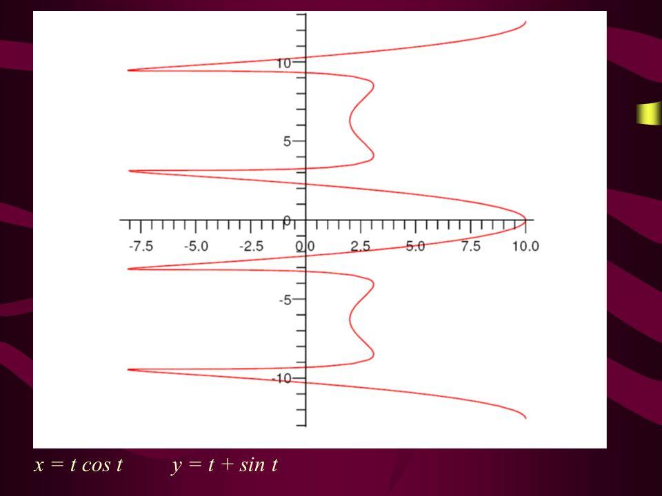 x = t cos t y = t + sin t