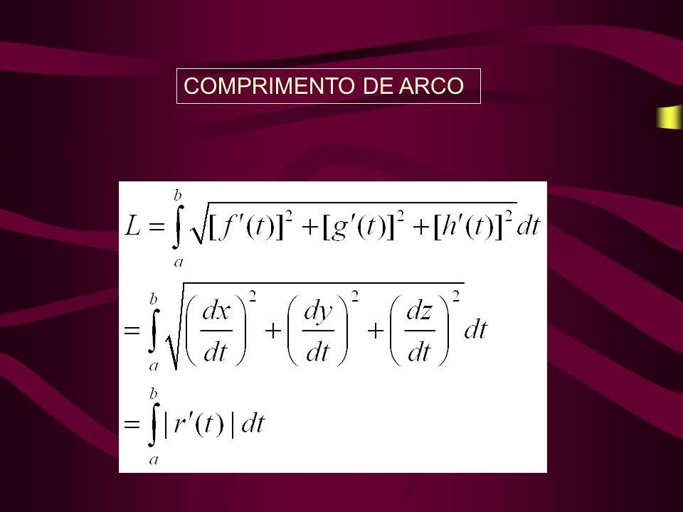 COMPRIMENTO DE ARCO