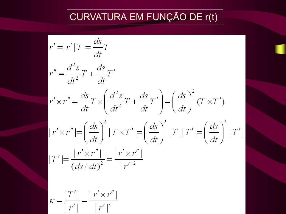 CURVATURA EM FUNÇÃO DE r(t)