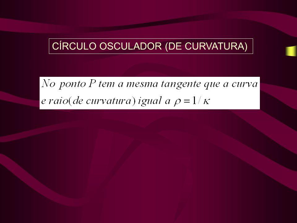 CÍRCULO OSCULADOR (DE CURVATURA)
