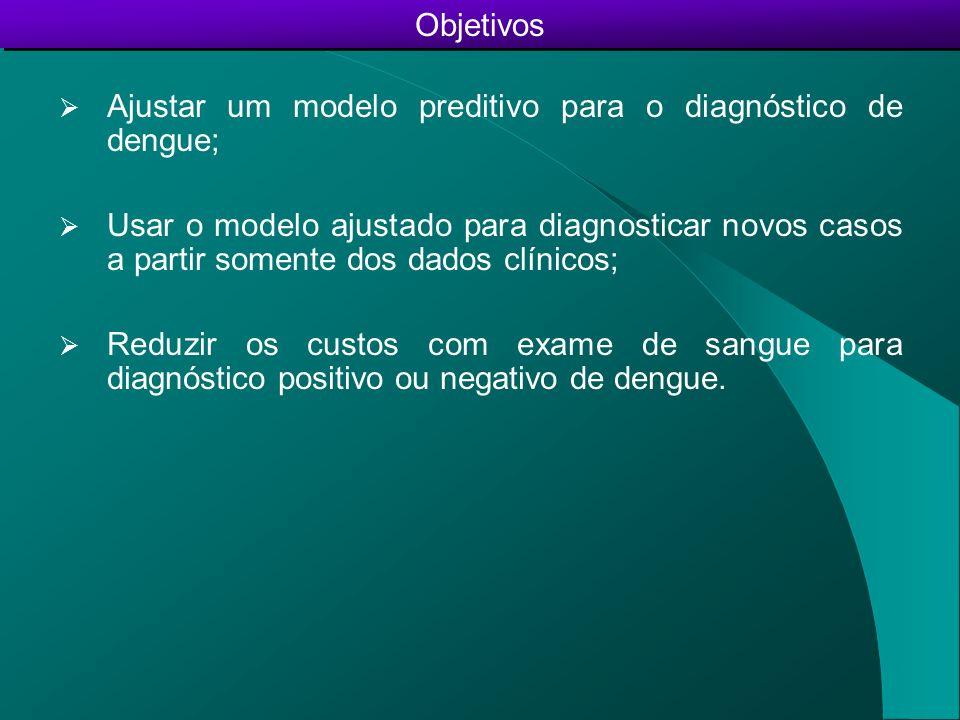 Ajustar um modelo preditivo para o diagnóstico de dengue; Usar o modelo ajustado para diagnosticar novos casos a partir somente dos dados clínicos; Re