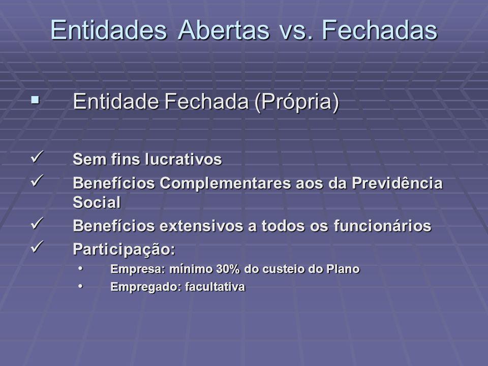Entidades Abertas vs. Fechadas Entidade Fechada (Própria) Entidade Fechada (Própria) Sem fins lucrativos Sem fins lucrativos Benefícios Complementares