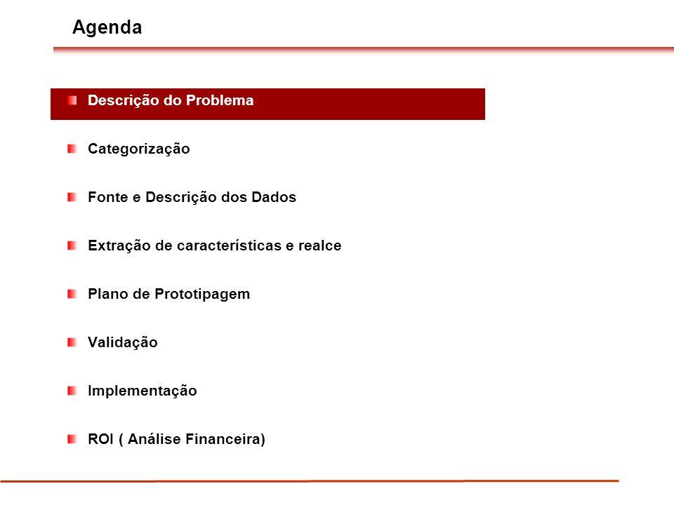 Agenda Descrição do Problema Categorização Fonte e Descrição dos Dados Extração de características e realce Plano de Prototipagem Validação Implementação ROI ( Análise Financeira)